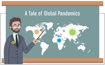 A Tale of Global Pandemics