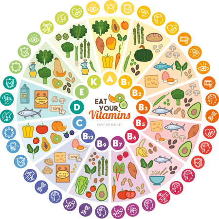 Nutrition translation across the spectrum